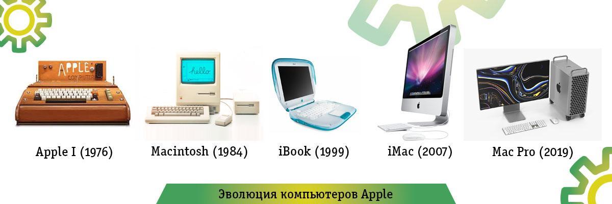 Эволюция компьютеров Apple